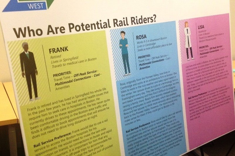Notes from the East-West Rail Study Presentation in
